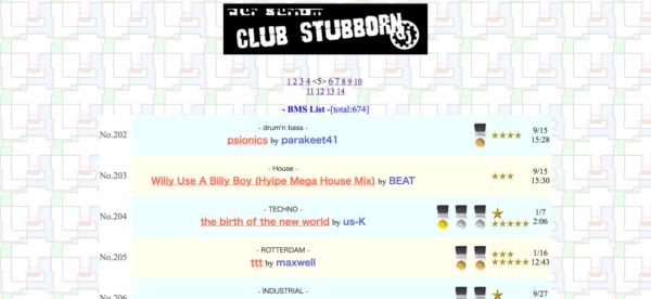 Club StubbornのHPのログ。